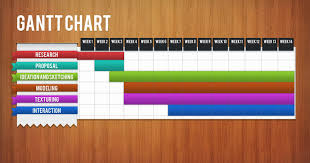 Project Management Excel Gantt Chart Template Infographic Awesome Tool On Project Management Mabzicle