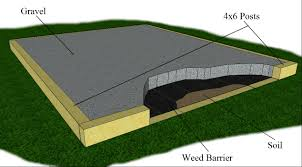 How To Build A Tool Shed Ramp by How To Build A Gravel Foundation Base For A Shed A Detailed