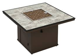 Tropitone Fire Pit by The Price Is Right Hearth U0026 Home Magazine