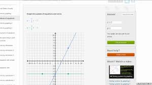 systems of equations with graphing video khan academy