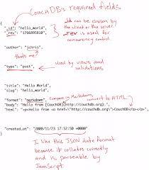 couchdb design document editor storing documents