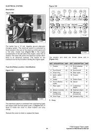 bobcat fuse diagram john deere electrical diagram john image