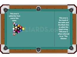 Professional Size Pool Table Best 25 Pool Table Sizes Ideas On Pinterest Diy Pool Table