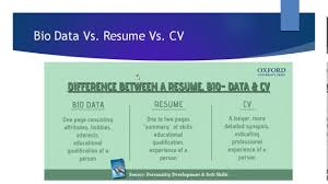 What Is Cv Resume Difference Between Cv Resume Bio Data Youtube