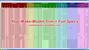 lexus price in india carwale car database make model full specifications in excel format