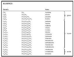 organic chemistry chemistry encyclopedia structure reaction
