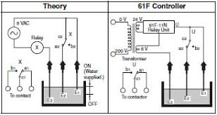 level switches operating principles technical guide singapore