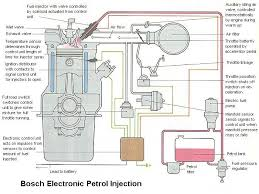 about fuel injectors u0026 injector cleaning injectortune co uk
