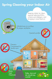 Spring Home Tips Spring Cleaning For You Indoor Air With Aprilaire