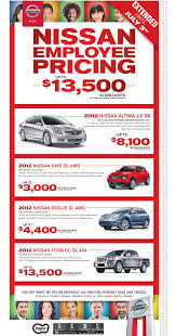 nissan canada president ceo nissan to run augmented ad with postmedia marketing magazine