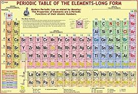p table of elements buy periodic table of elements wall chart book online at low