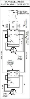 water heater thermostat testing and replacement plumbing help