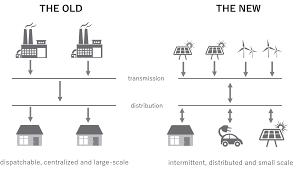 energy archives adg efficiency