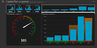 mobile dashboards for construction project management lydon