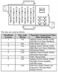 2008 lincoln mkz fuse box diagram wiring diagrams schematics