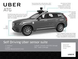 build a volvo truck uber u0027s self driving cars start picking up passengers in san