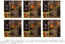 Blind Image Deconvolution Bidss Blind Image Deblurring Using Structured Sparse Representations