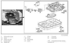 mercedes a class automatic gearbox fault mercedes c320 transmission problems mercedes engine