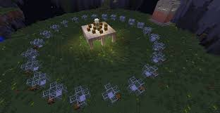 World Hunger Map by Floating Islands Hunger Games Map 24 Players 24 Hr Dedicated