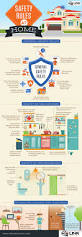 safety rules at home visual ly