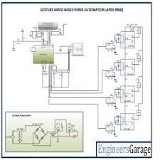 gesture based home automation system engineersgarage