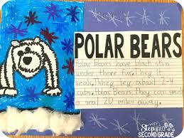 Antonym For Volunteer Reindeer Synonyms Snowmen Polar Bears And Trolls Oh My