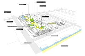 visuals schiphol trade park projects kcap