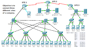 tutorial cisco packet tracer 5 3 cisco packet tracer creating a virtual network