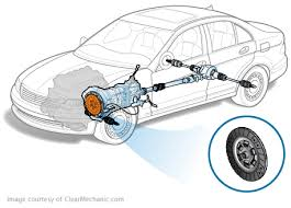 hyundai accent clutch problems clutch replacement cost repairpal estimate