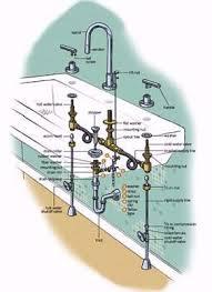 best 25 faucet repair ideas on pinterest bathtub plumbing