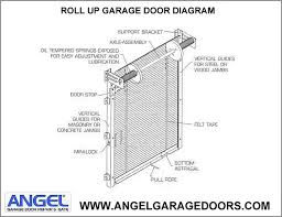 Overhead Roll Up Garage Doors Garage Ideas Roll Up Garage Doors Home Depot Adjustable Basketball
