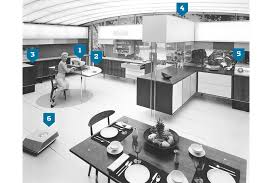 new wave kitchen appliances newwave kitchen appliances kitchen ideas