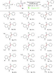 decarboxylative decarbonylative c3 acylation of indoles via