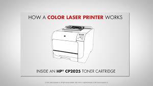 how a color laser printer works inside an hp cp2025 toner