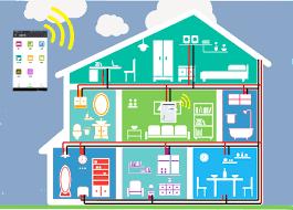 Smart House Solutions 窄带高速电力线载波通信技术和芯片领导者 U003e U003e English U003e U003e 首页