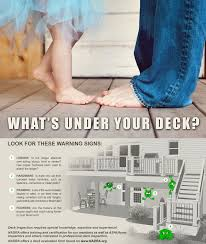 Southeastern Underdeck Systems by Deck Safety Month