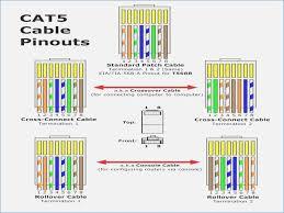 t1 wiring diagram rj45 vehicledata co