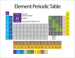 Bromine On The Periodic Table Halogens Humans Body Used Water Process Earth Life Plants