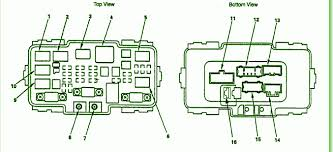 2005 honda crv fuse box diagram u2013 circuit wiring diagrams