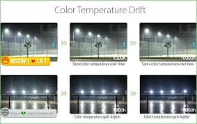 Colored Outdoor Light Bulbs Outdoor Color Changing Led Flood Lights Color Changing Led Flood