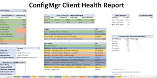 sql server health check report template client health report smsagent