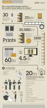Floorplan Stock Photos Images Amp Pictures Shutterstock 83 Best Inspiration Infographic Design Images On Pinterest