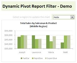 how to update pivot table update report filters using simple macro a dynamic pivot chart