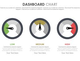 Powerpoint Tutorial 13 Make An Impressive Speedometer Dashboard Ppt Powerpoint