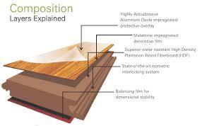 ganga plywoods coimbatore tamilnadu india
