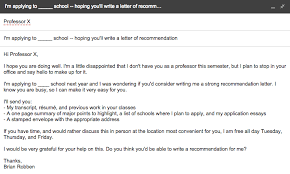 how to write a recommendation letter for someone you don t like