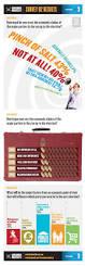 jm lexus salary 48 best infographics images on pinterest infographics finance