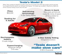 tesla u0027s model 3 production issues heighten these 2 risks for 2018