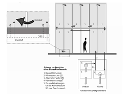 house diagrams syndebiobiq u2013 the algae house by splitterwerk syndebio