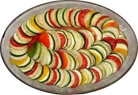 plat de cuisine dictionnaire de cuisine et gastronomie tian